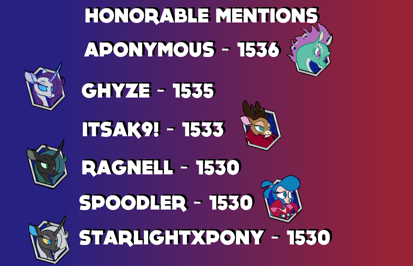 Honorable Mentions.png