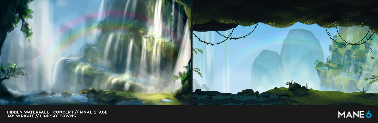 tfh_waterfall_concept_stage.png